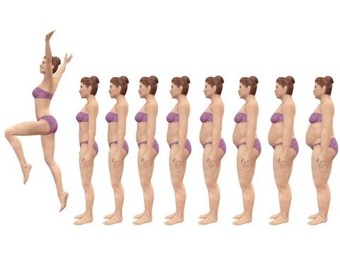 Процесс похудения всегда беспокоит женщин