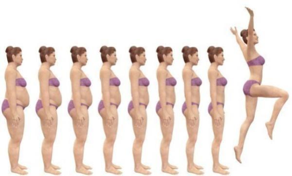 Неконтролируемая потеря веса может быть причиной глистной инвазии