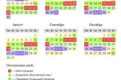 Пример менструального календаря