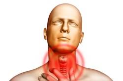 Ком в горле - симптом изжоги