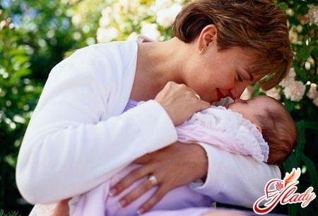 конрацептивы в период лактации